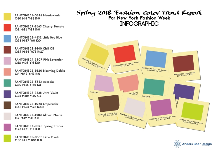 Spring 2018 Fashion Color Trend Report For New York Fashion Week infographic.jpg